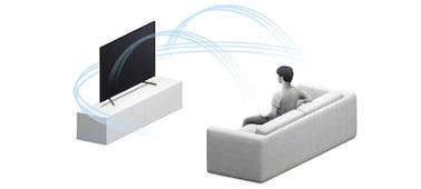A többdimenziós hangzás részletei 3D Surround Upscaling funkció esetén